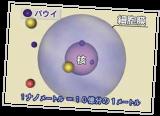 パウイのイメージ図