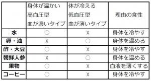 chart01-300x161